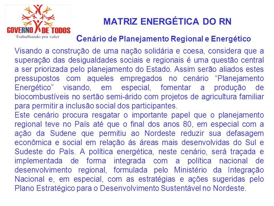 MATRIZ ENERGÉTICA DO RN Cenário de Planejamento Regional e Energético