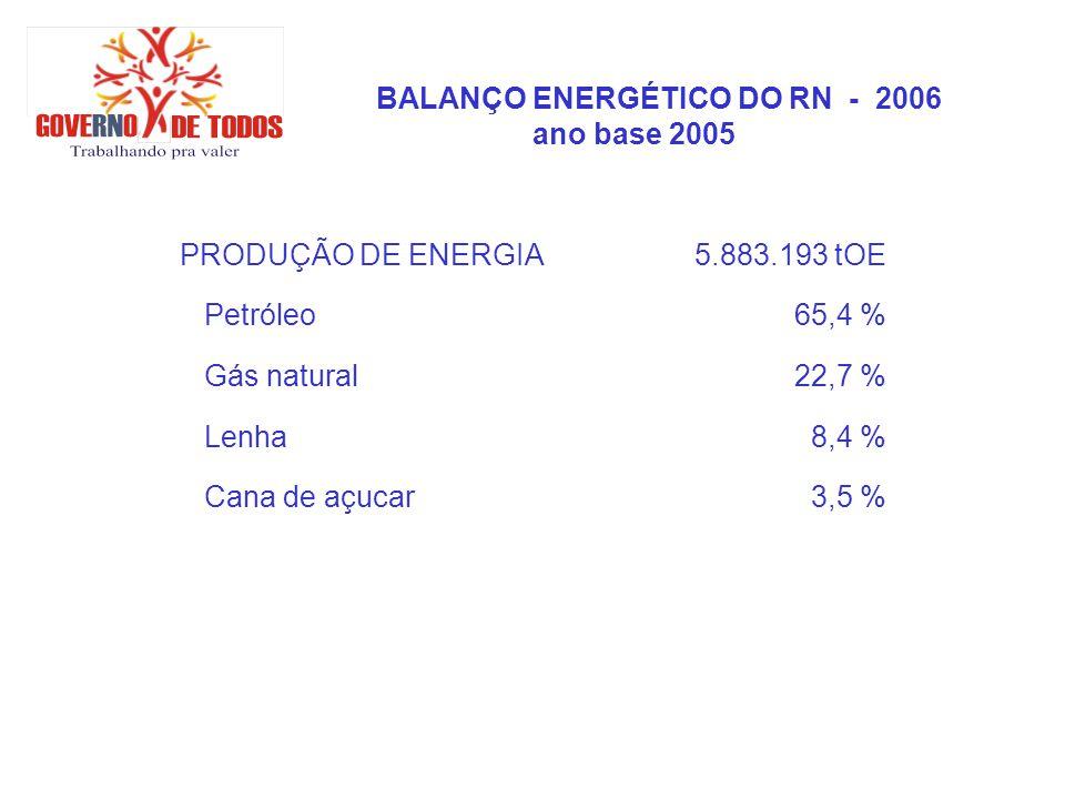 BALANÇO ENERGÉTICO DO RN - 2006 ano base 2005