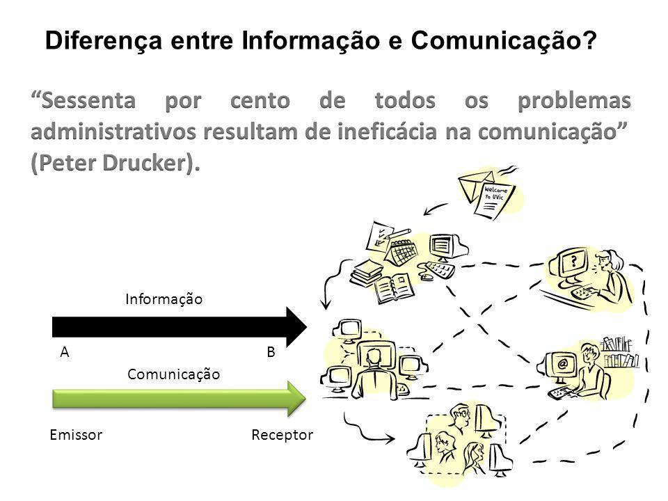 Diferença entre Informação e Comunicação