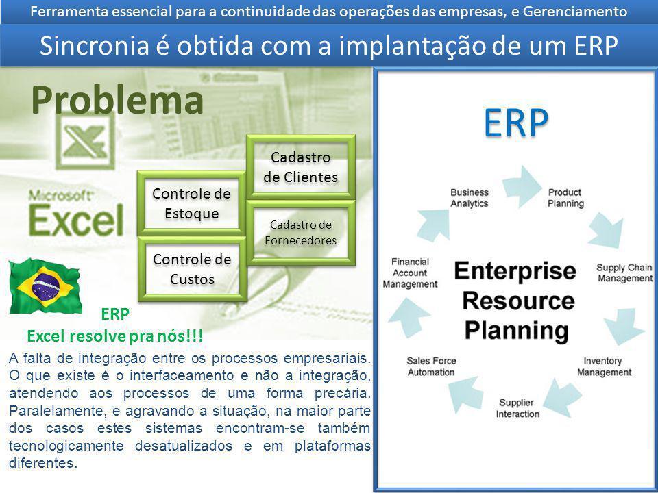 Problema ERP Sincronia é obtida com a implantação de um ERP ERP