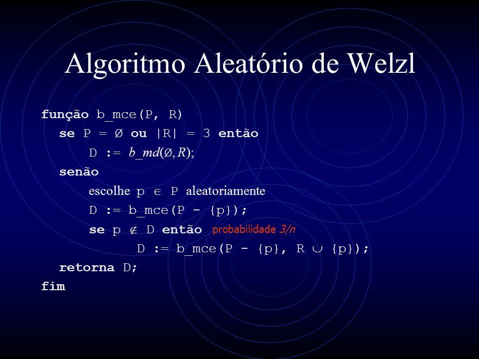Algoritmo Aleatório de Welzl