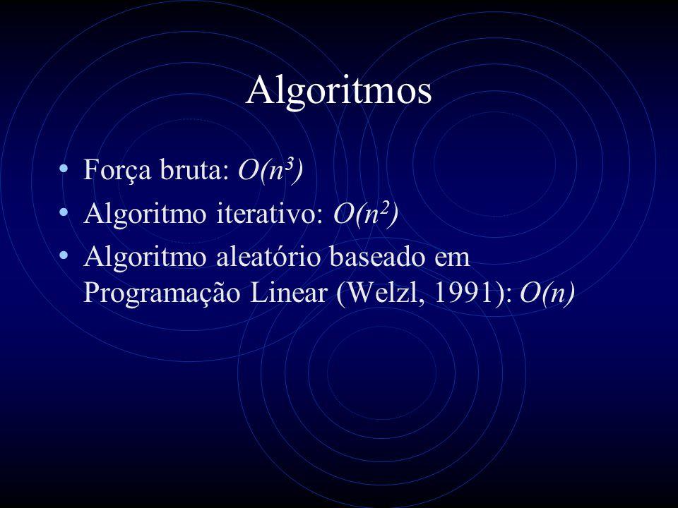 Algoritmos Força bruta: O(n3) Algoritmo iterativo: O(n2)