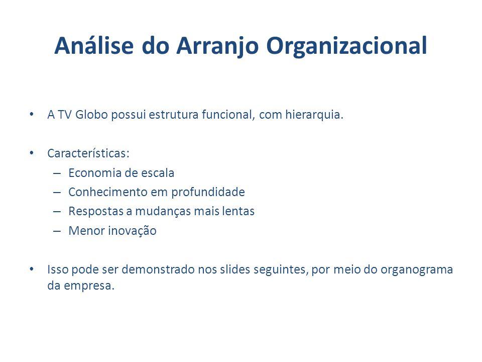 Análise do Arranjo Organizacional