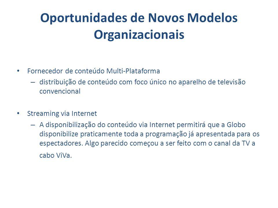 Oportunidades de Novos Modelos Organizacionais