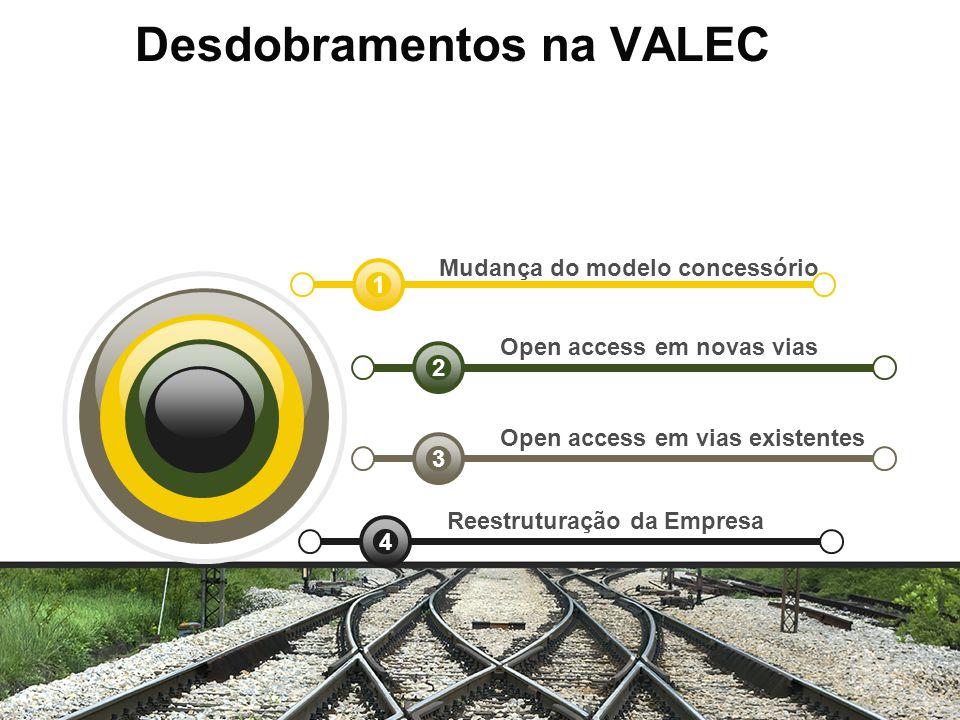 Desdobramentos na VALEC