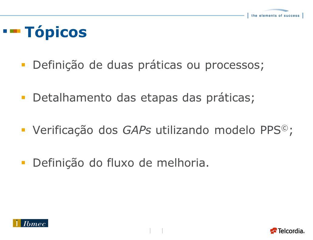 Tópicos Definição de duas práticas ou processos;
