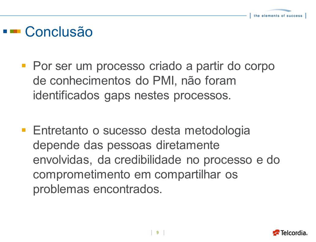 Conclusão Por ser um processo criado a partir do corpo de conhecimentos do PMI, não foram identificados gaps nestes processos.