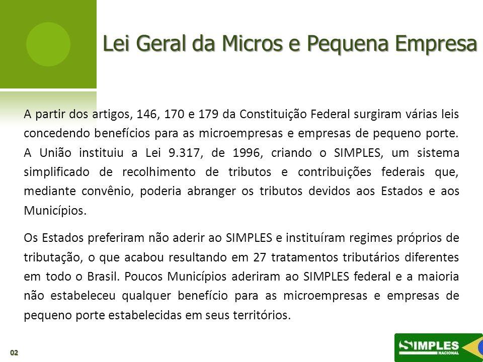 Lei Geral da Micros e Pequena Empresa