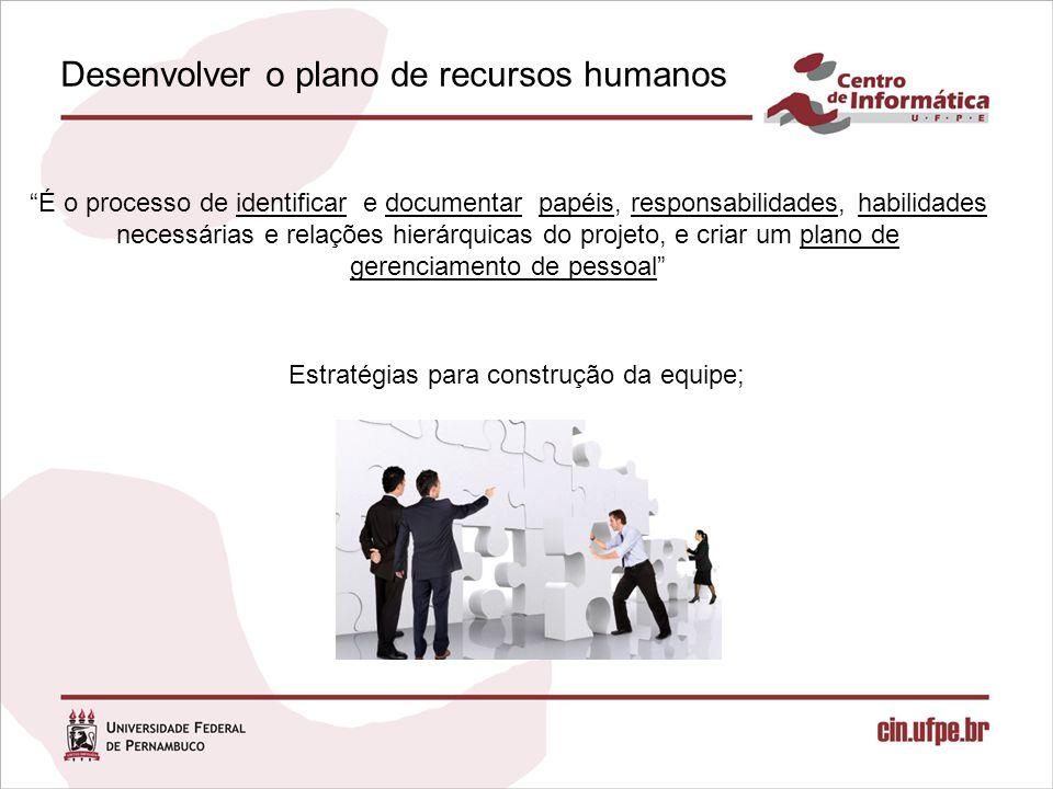 Desenvolver o plano de recursos humanos