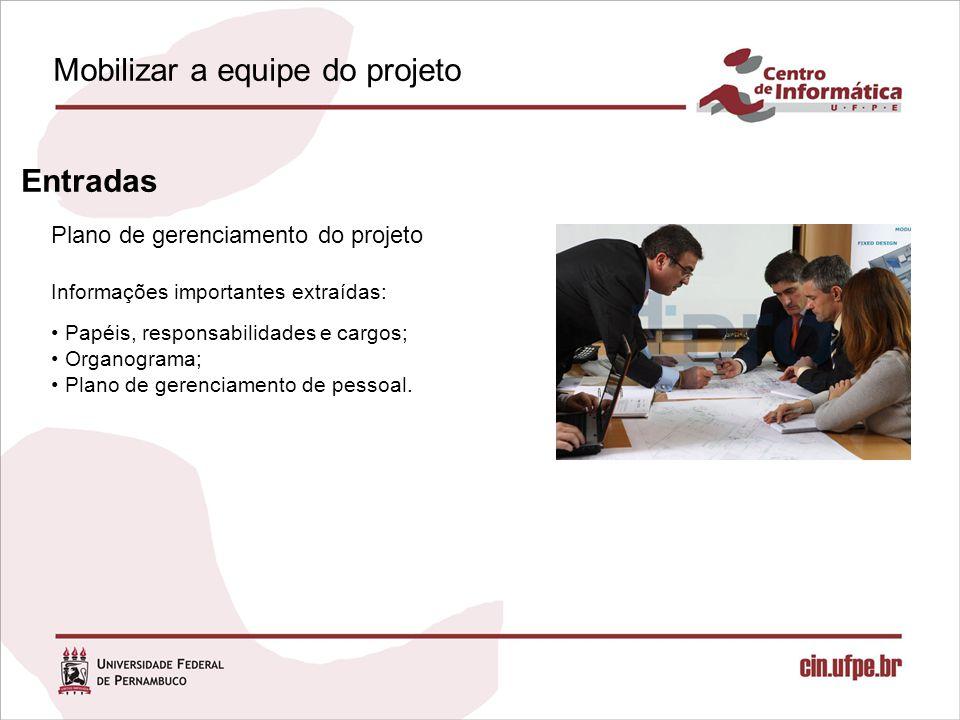 Mobilizar a equipe do projeto