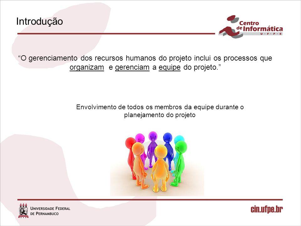 Introdução O gerenciamento dos recursos humanos do projeto inclui os processos que organizam e gerenciam a equipe do projeto.