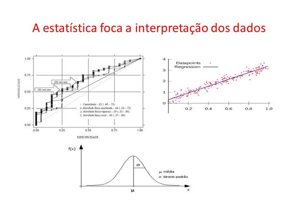A estatística foca a interpretação dos dados