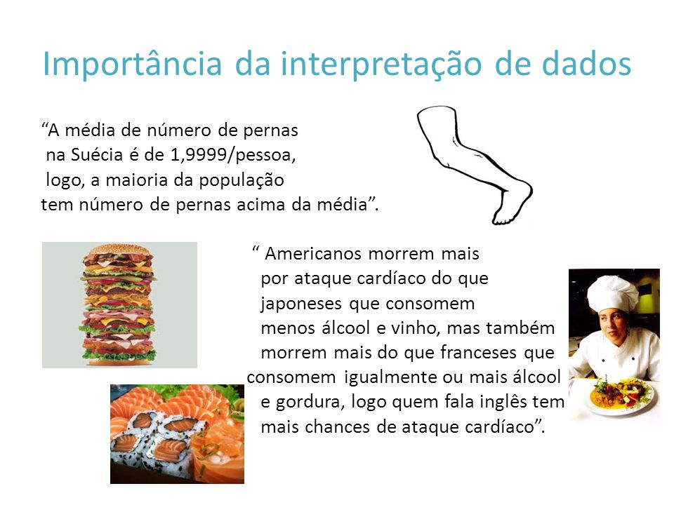Importância da interpretação de dados