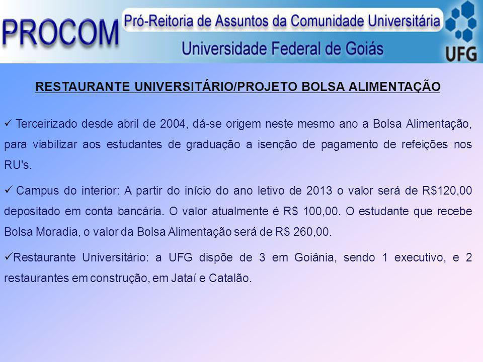 RESTAURANTE UNIVERSITÁRIO/PROJETO BOLSA ALIMENTAÇÃO