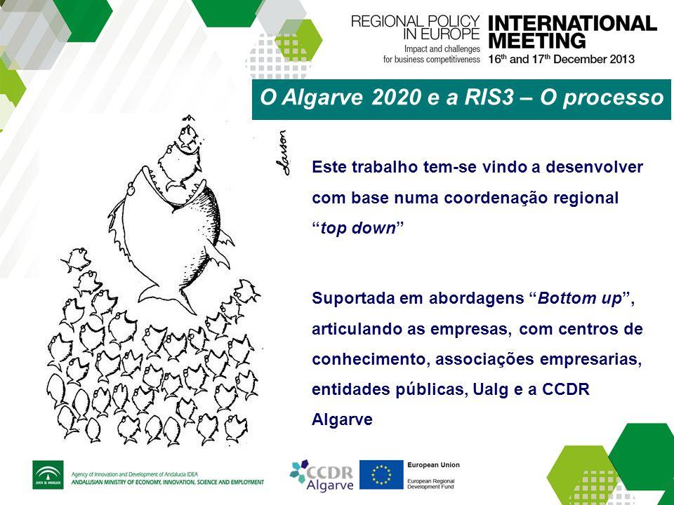 O Algarve 2020 e a RIS3 – O processo