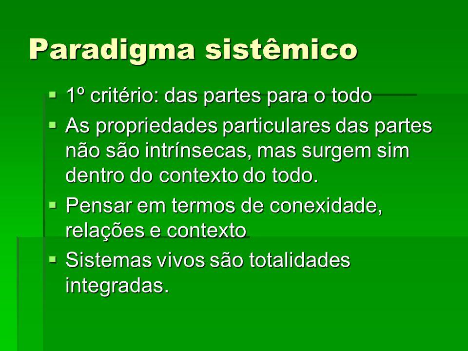 Paradigma sistêmico 1º critério: das partes para o todo
