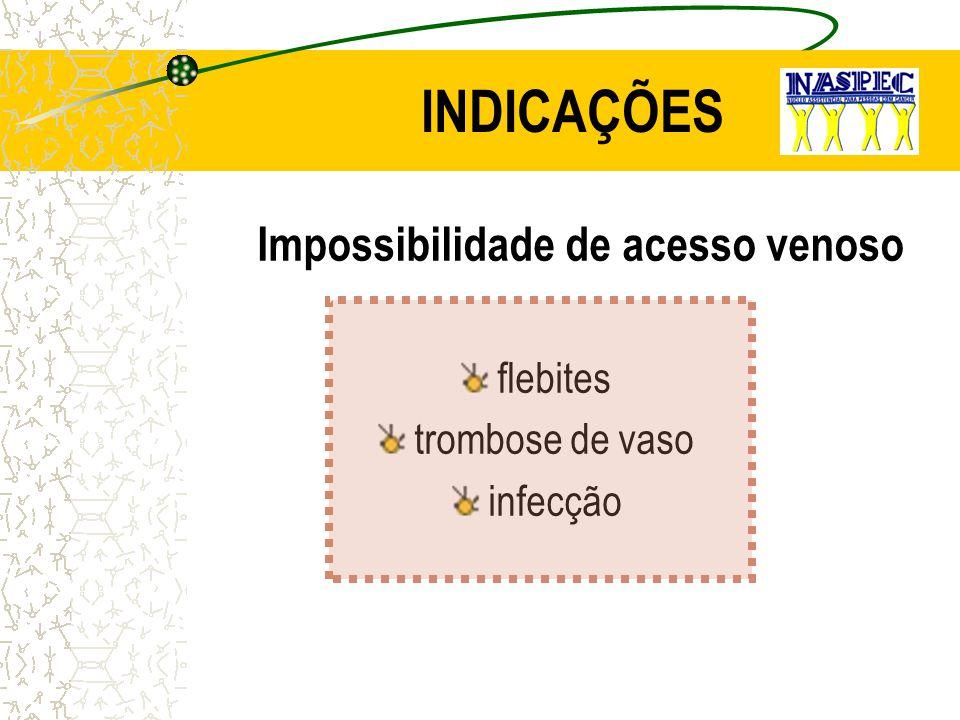 Impossibilidade de acesso venoso