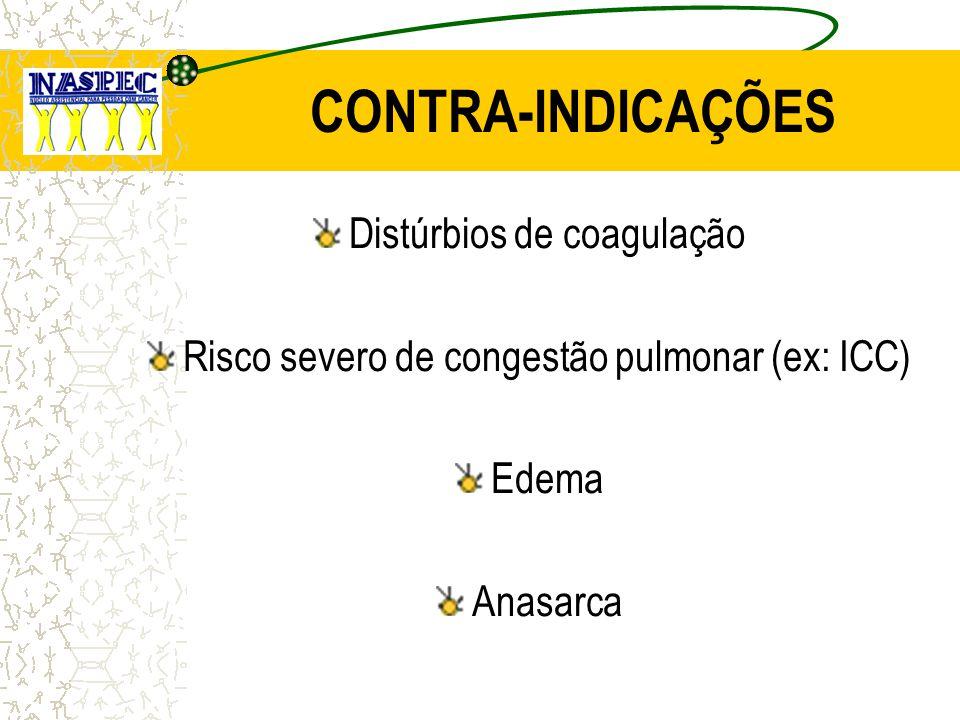 CONTRA-INDICAÇÕES Distúrbios de coagulação