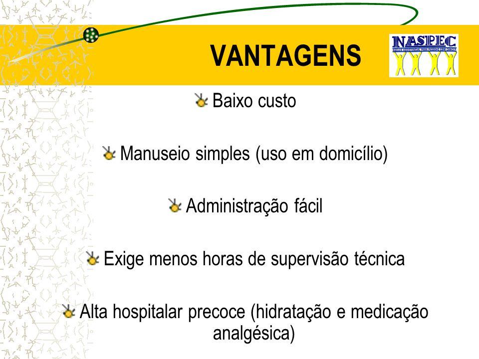 VANTAGENS Baixo custo Manuseio simples (uso em domicílio)