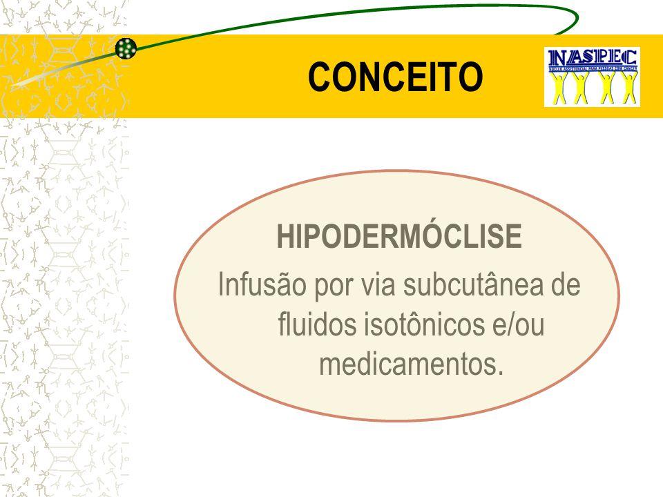 Infusão por via subcutânea de fluidos isotônicos e/ou medicamentos.
