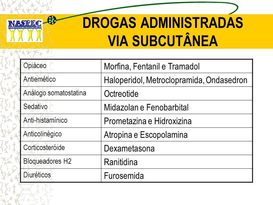 DROGAS ADMINISTRADAS VIA SUBCUTÂNEA