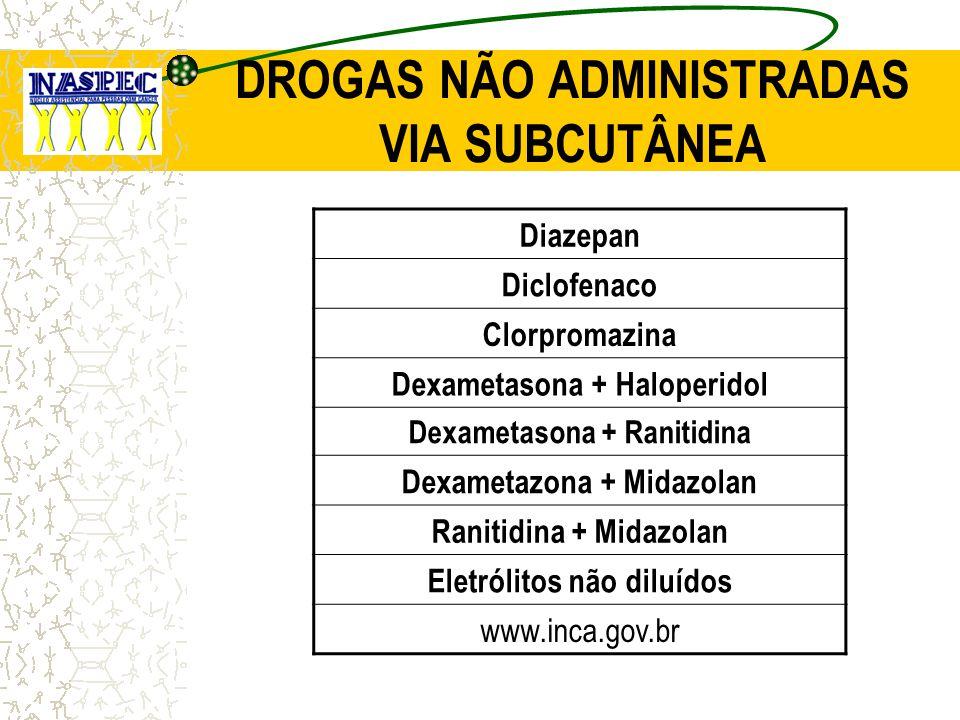 DROGAS NÃO ADMINISTRADAS VIA SUBCUTÂNEA