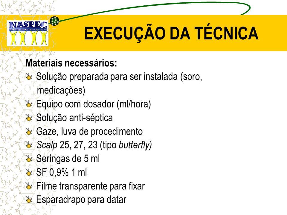 EXECUÇÃO DA TÉCNICA Materiais necessários: