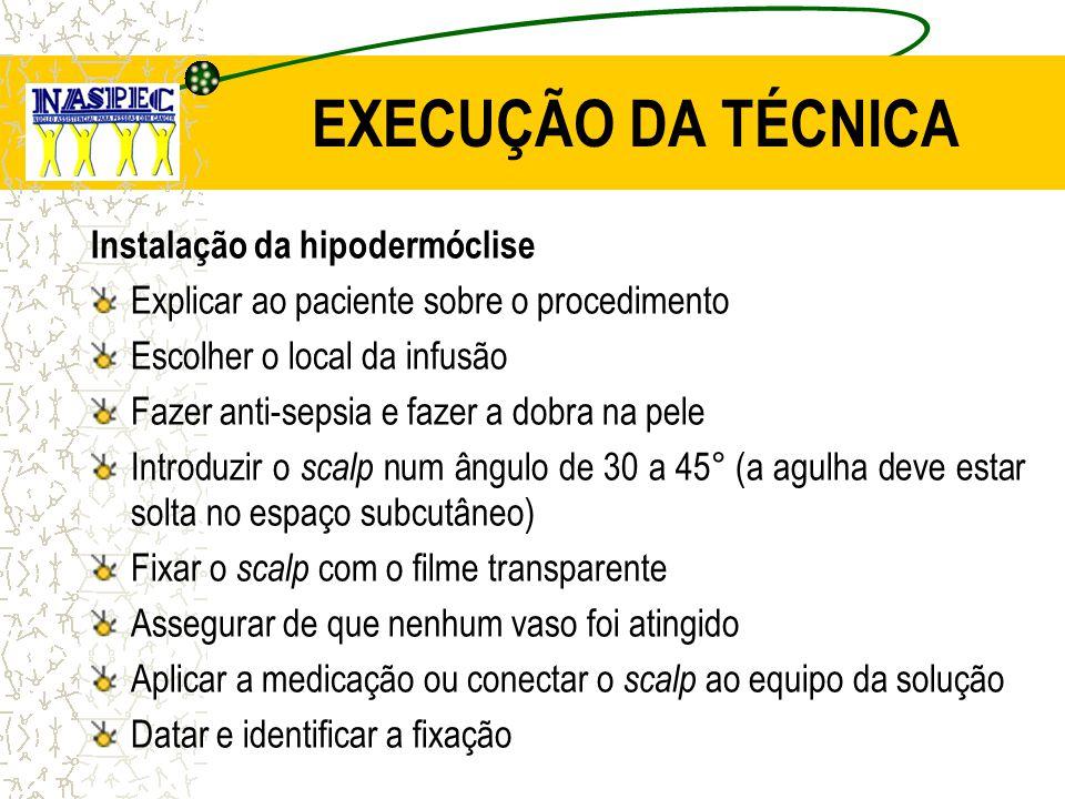 EXECUÇÃO DA TÉCNICA Instalação da hipodermóclise