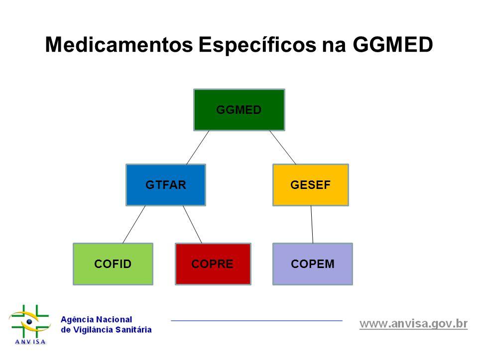 Medicamentos Específicos na GGMED