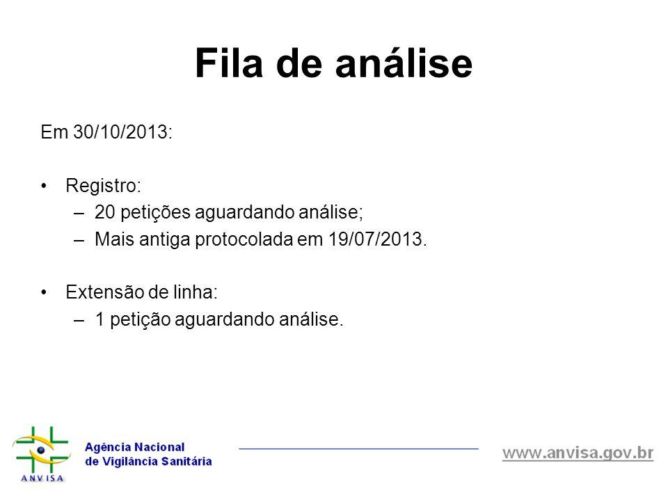 Fila de análise Em 30/10/2013: Registro: