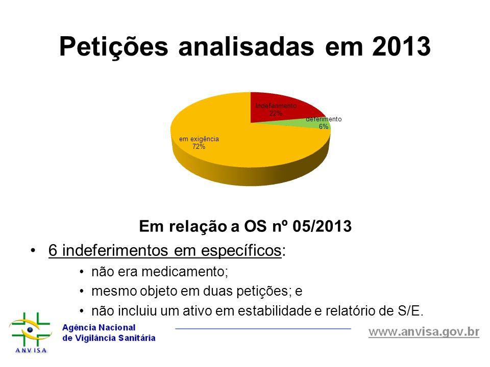 Petições analisadas em 2013