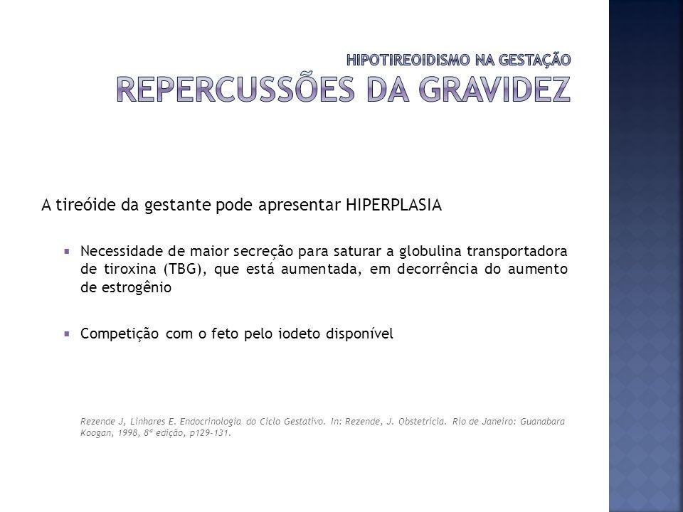 HIPOTIREOIDISMO NA GESTAÇÃO repercussões da gravidez