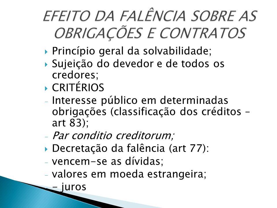 EFEITO DA FALÊNCIA SOBRE AS OBRIGAÇÕES E CONTRATOS