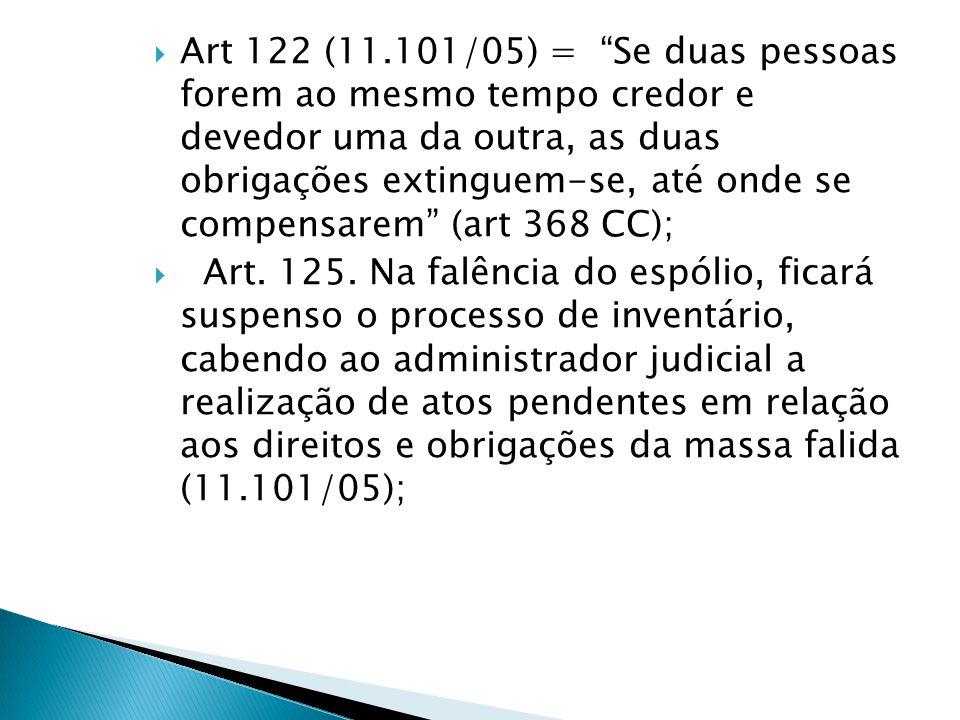 Art 122 (11.101/05) = Se duas pessoas forem ao mesmo tempo credor e devedor uma da outra, as duas obrigações extinguem-se, até onde se compensarem (art 368 CC);