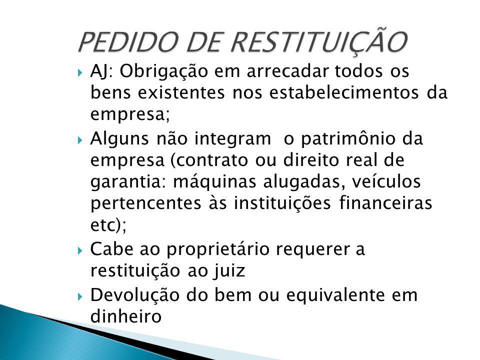 PEDIDO DE RESTITUIÇÃO AJ: Obrigação em arrecadar todos os bens existentes nos estabelecimentos da empresa;