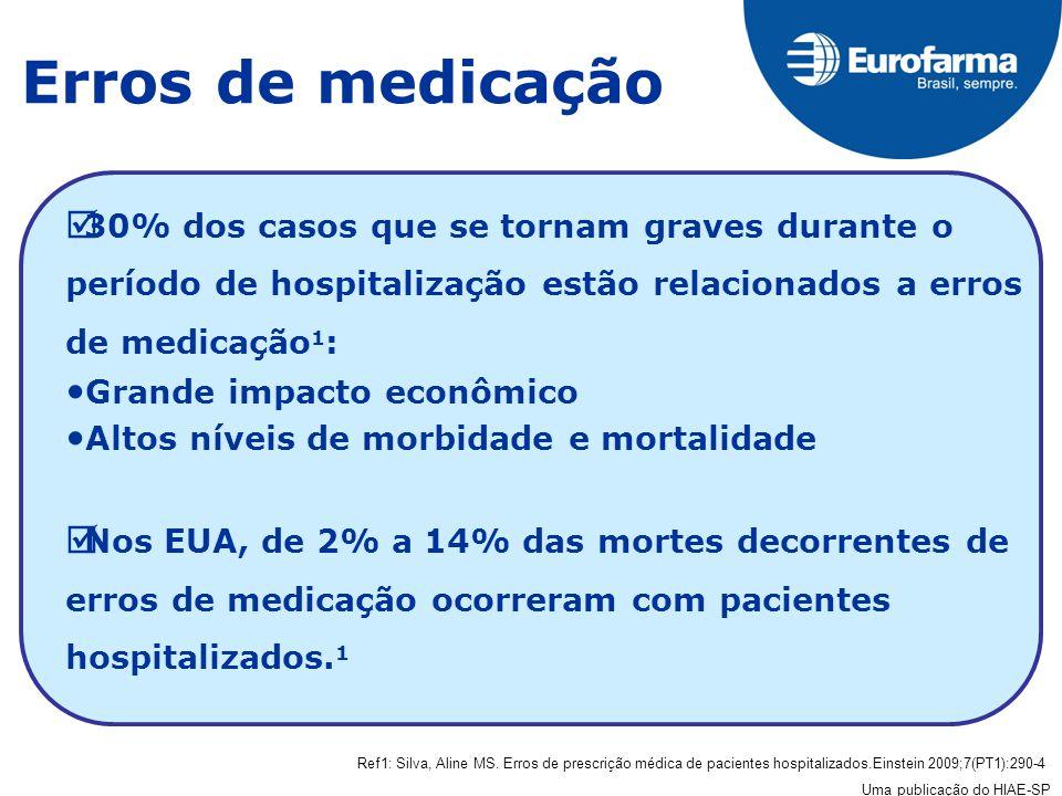 Erros de medicação 30% dos casos que se tornam graves durante o período de hospitalização estão relacionados a erros de medicação1: