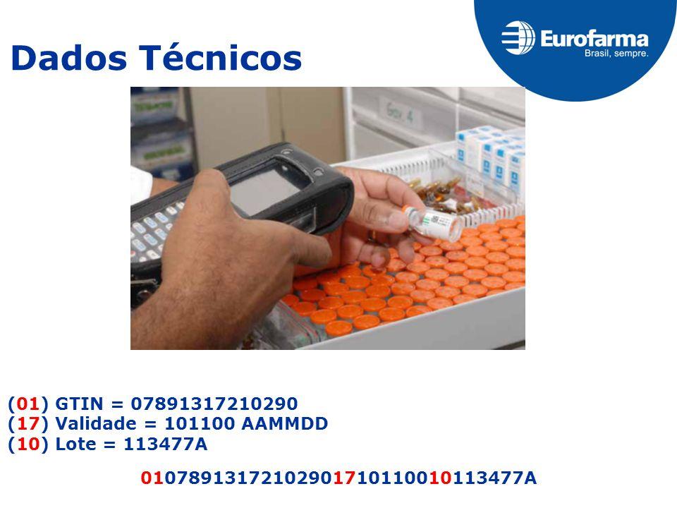 Dados Técnicos (01) GTIN = 07891317210290