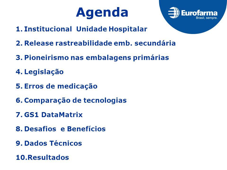 Agenda Institucional Unidade Hospitalar