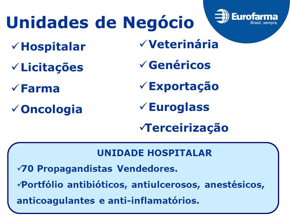 Unidades de Negócio Veterinária Hospitalar Genéricos Licitações