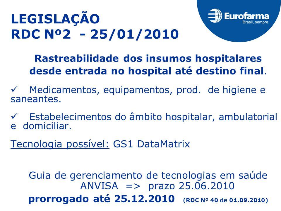 LEGISLAÇÃO RDC Nº2 - 25/01/2010 Rastreabilidade dos insumos hospitalares. desde entrada no hospital até destino final.