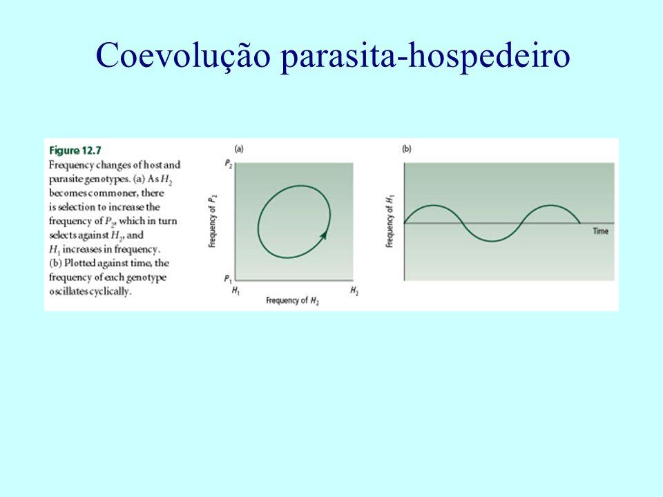 Coevolução parasita-hospedeiro