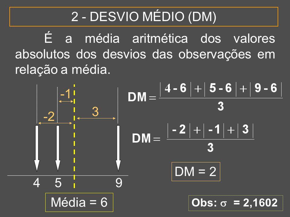 2 - DESVIO MÉDIO (DM) É a média aritmética dos valores absolutos dos desvios das observações em relação a média.
