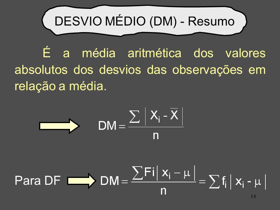 DESVIO MÉDIO (DM) - Resumo