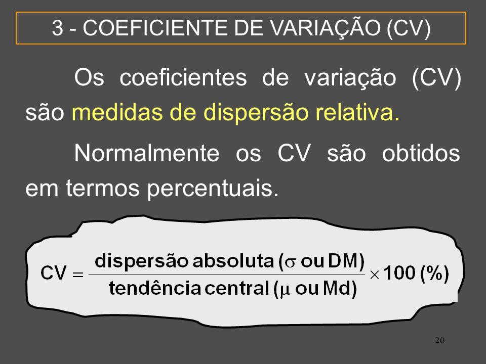 3 - COEFICIENTE DE VARIAÇÃO (CV)