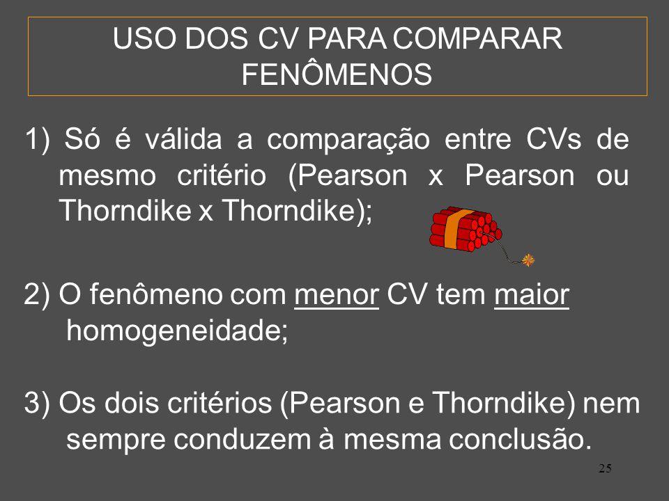USO DOS CV PARA COMPARAR FENÔMENOS