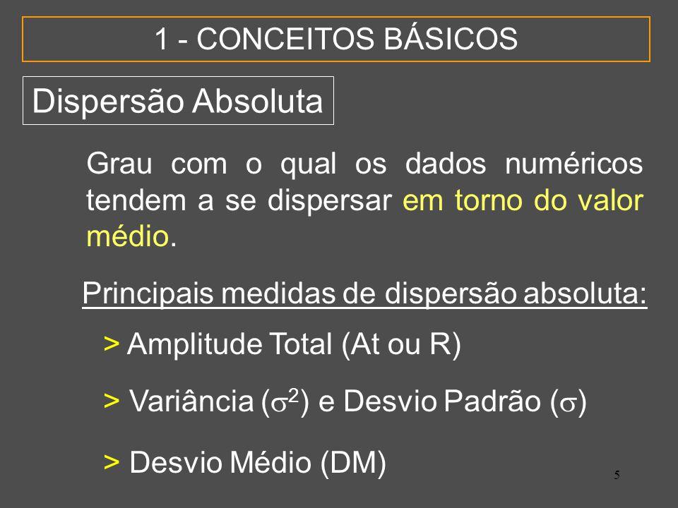 Principais medidas de dispersão absoluta: