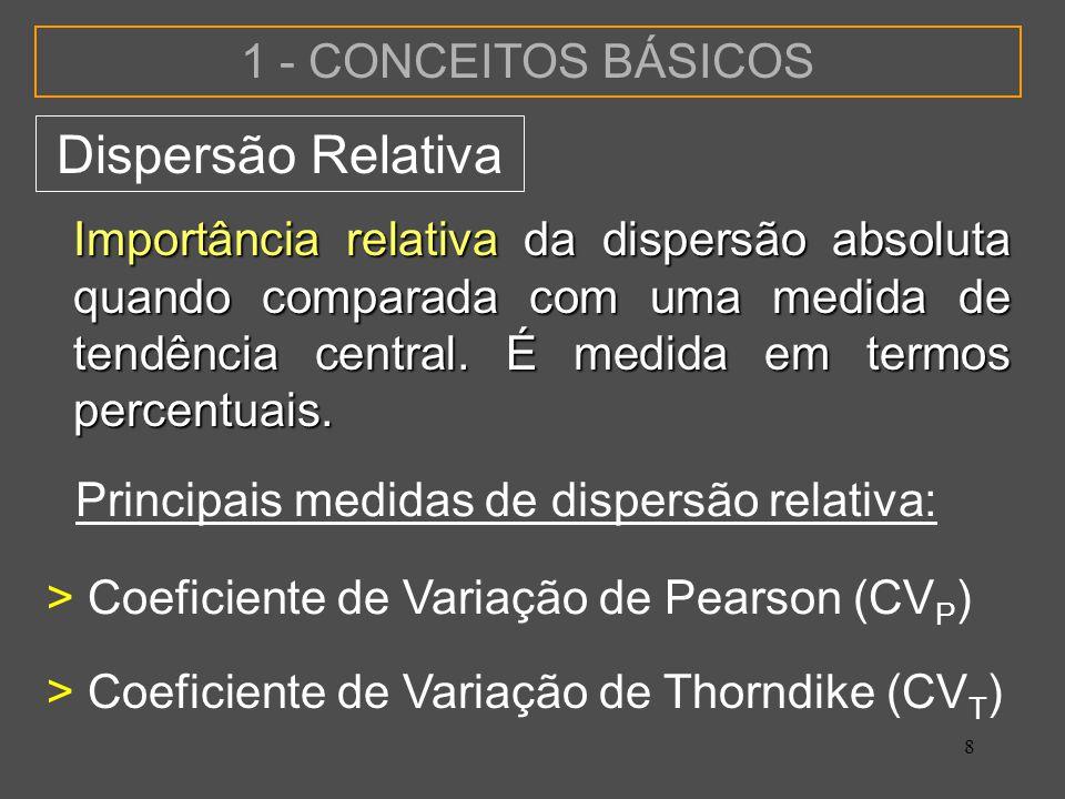 Principais medidas de dispersão relativa: