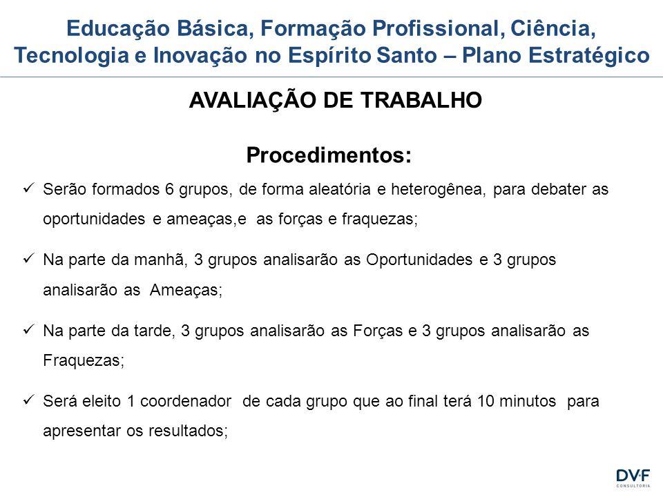 AVALIAÇÃO DE TRABALHO Procedimentos: