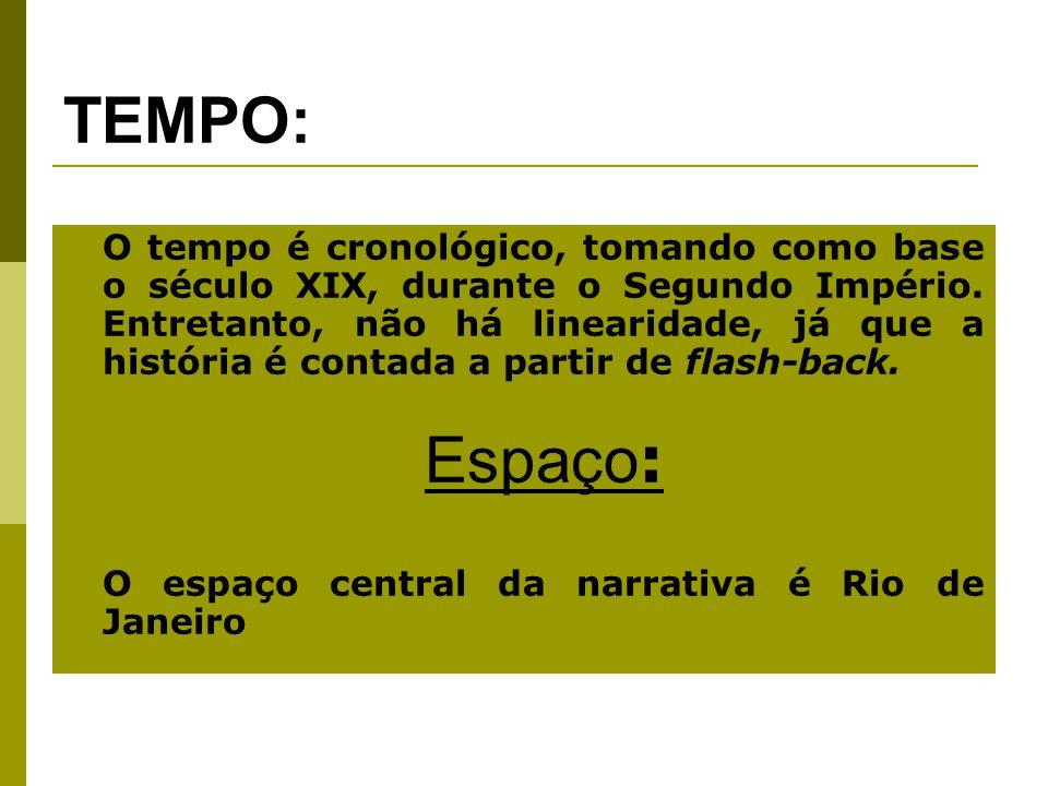 TEMPO: