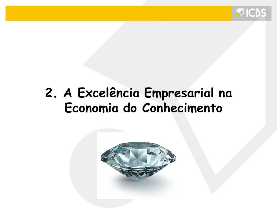 2. A Excelência Empresarial na Economia do Conhecimento